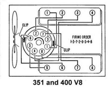 FiringOrder351 4001 firing order 1970 ford 360 engine firing engine problems and ford 390 spark plug wire routing diagram at beritabola.co
