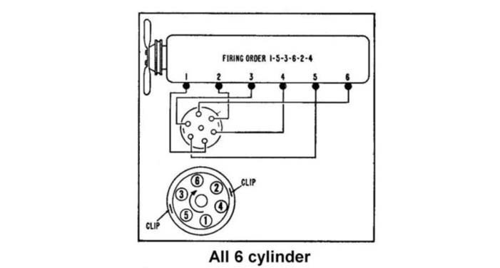 Firingorder6 on Diagram Of Dodge 6 Cylinder Engine